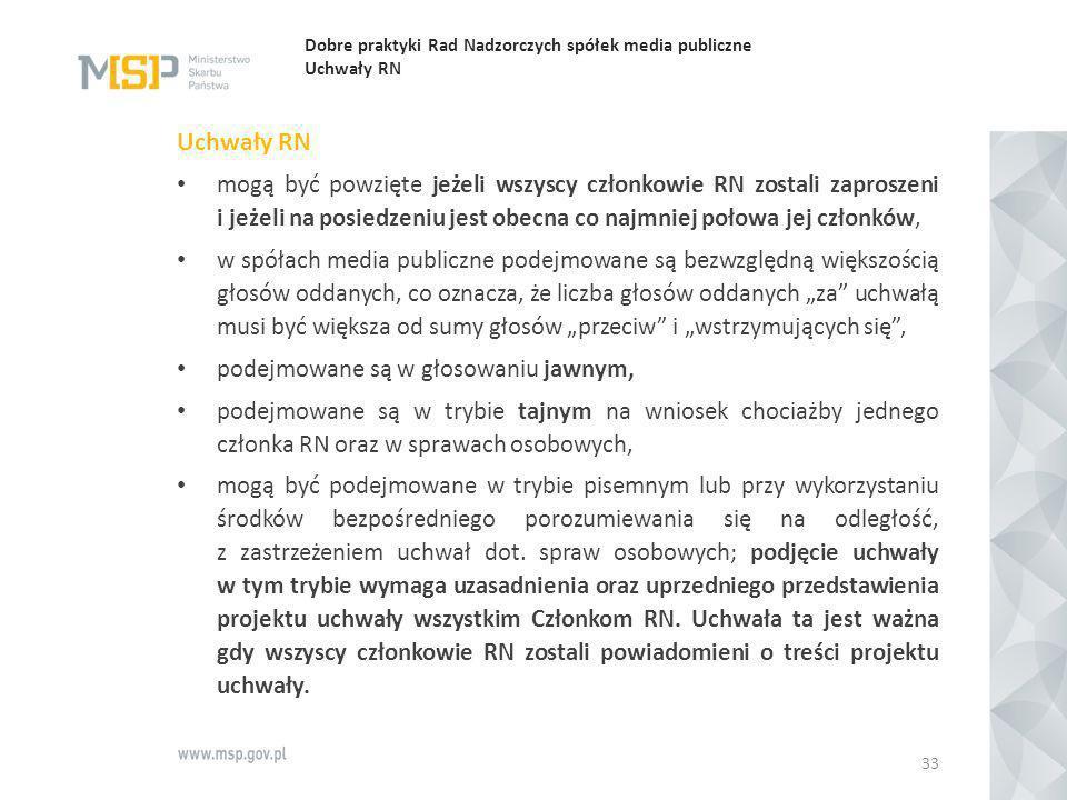 Dobre praktyki Rad Nadzorczych spółek media publiczne Uchwały RN