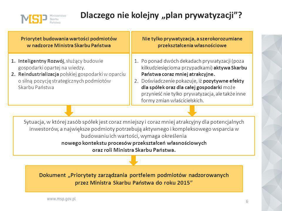 """Dlaczego nie kolejny """"plan prywatyzacji"""