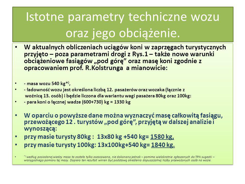 Istotne parametry techniczne wozu oraz jego obciążenie.