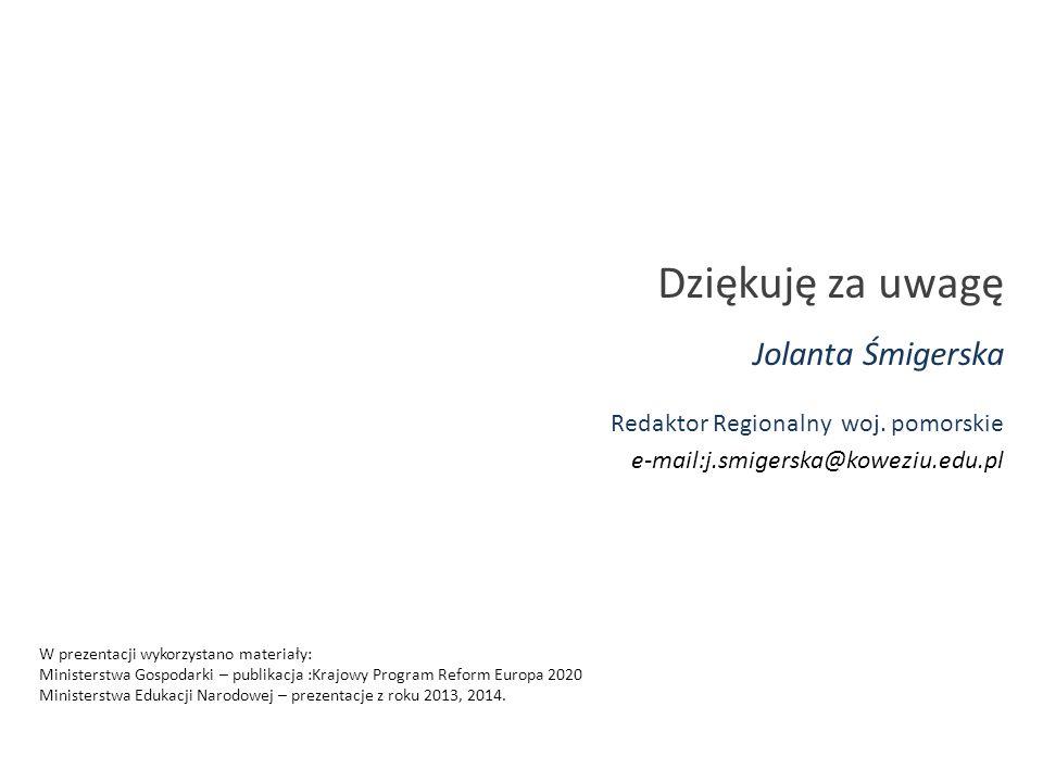 Dziękuję za uwagę Jolanta Śmigerska Redaktor Regionalny woj