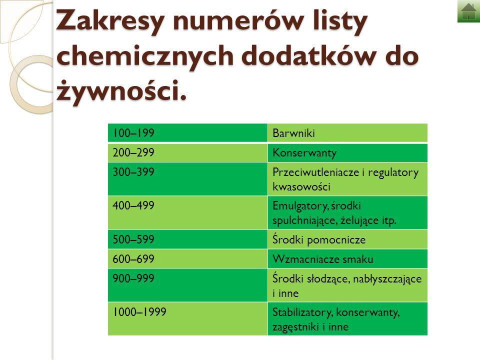 Zakresy numerów listy chemicznych dodatków do żywności.