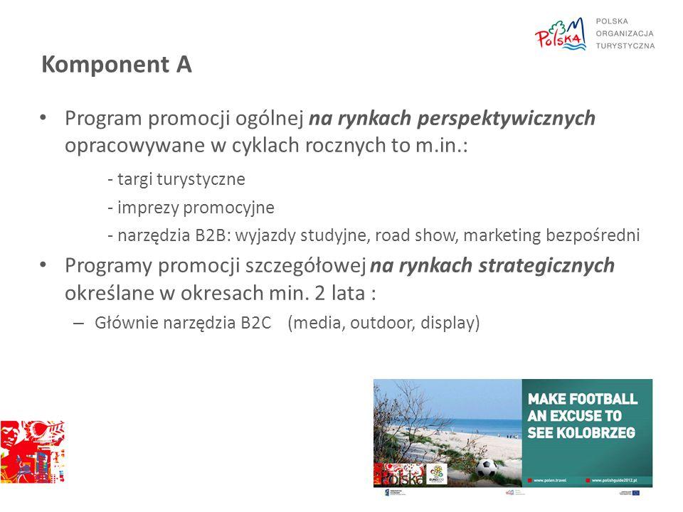 Komponent A Program promocji ogólnej na rynkach perspektywicznych opracowywane w cyklach rocznych to m.in.: