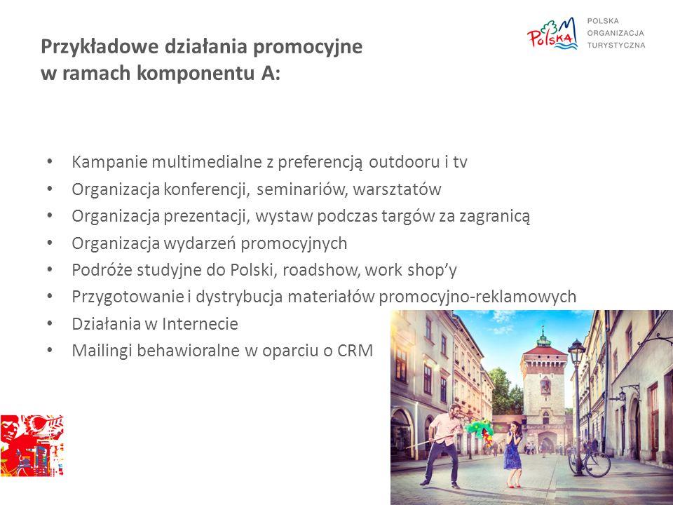 Przykładowe działania promocyjne w ramach komponentu A: