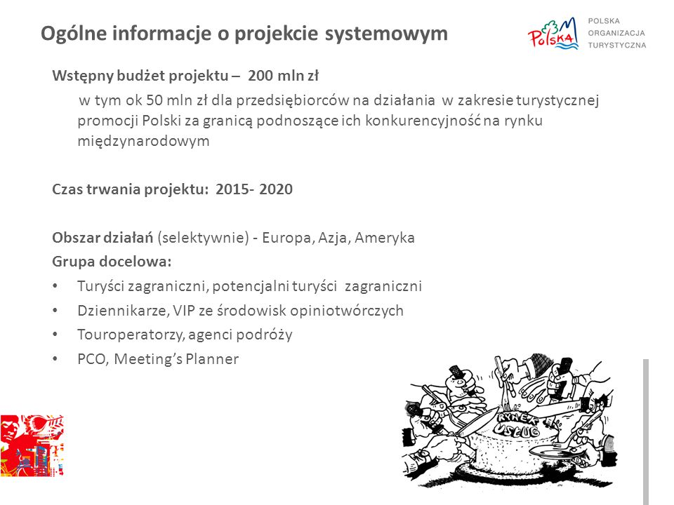 Ogólne informacje o projekcie systemowym