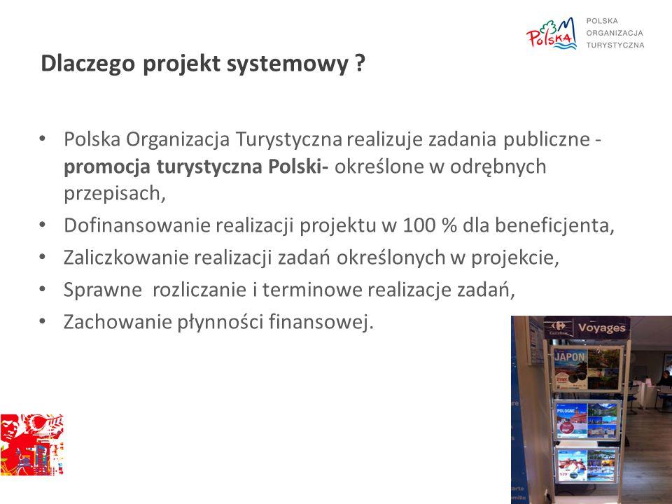 Dlaczego projekt systemowy