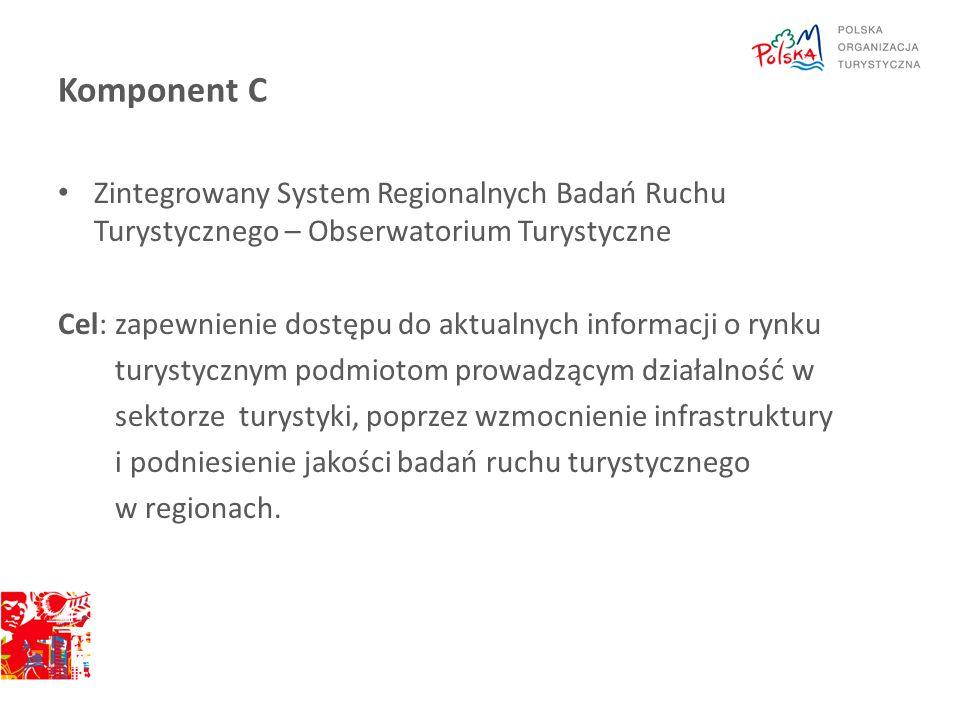 Komponent C Zintegrowany System Regionalnych Badań Ruchu Turystycznego – Obserwatorium Turystyczne.