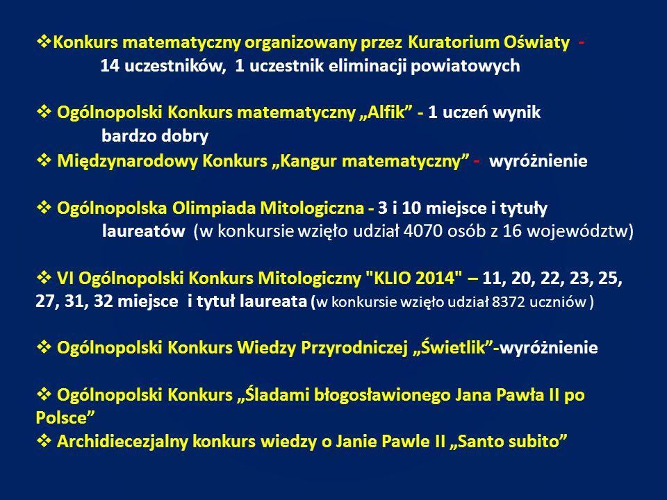 Konkurs matematyczny organizowany przez Kuratorium Oświaty -