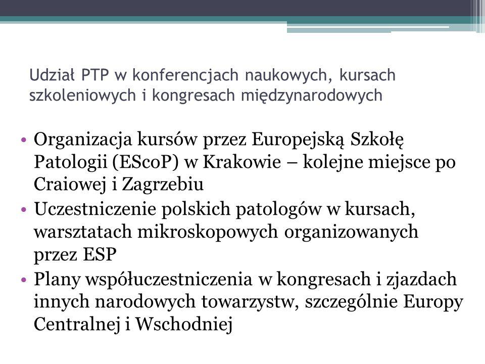 Udział PTP w konferencjach naukowych, kursach szkoleniowych i kongresach międzynarodowych