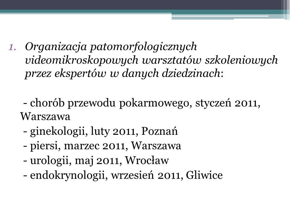 Organizacja patomorfologicznych videomikroskopowych warsztatów szkoleniowych przez ekspertów w danych dziedzinach: