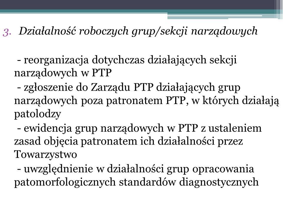 Działalność roboczych grup/sekcji narządowych