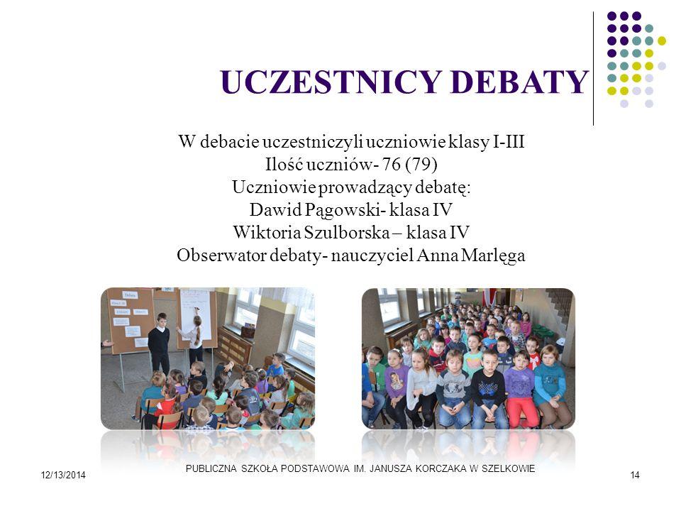 UCZESTNICY DEBATY W debacie uczestniczyli uczniowie klasy I-III