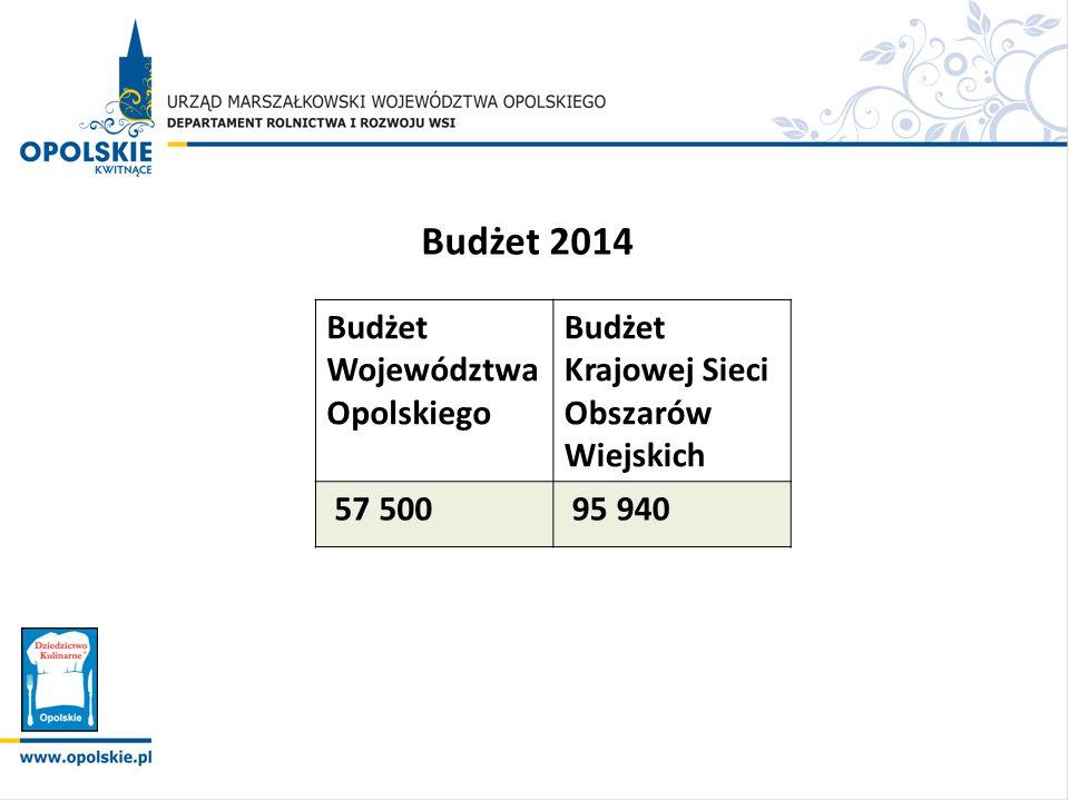 Budżet 2014 Budżet Województwa Opolskiego