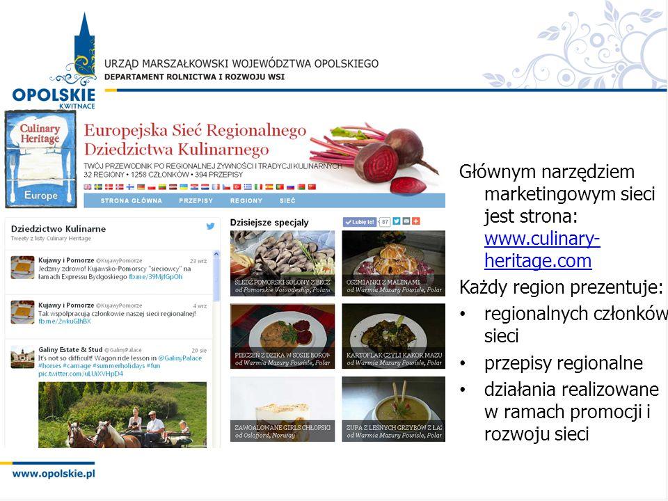 Głównym narzędziem marketingowym sieci jest strona: www