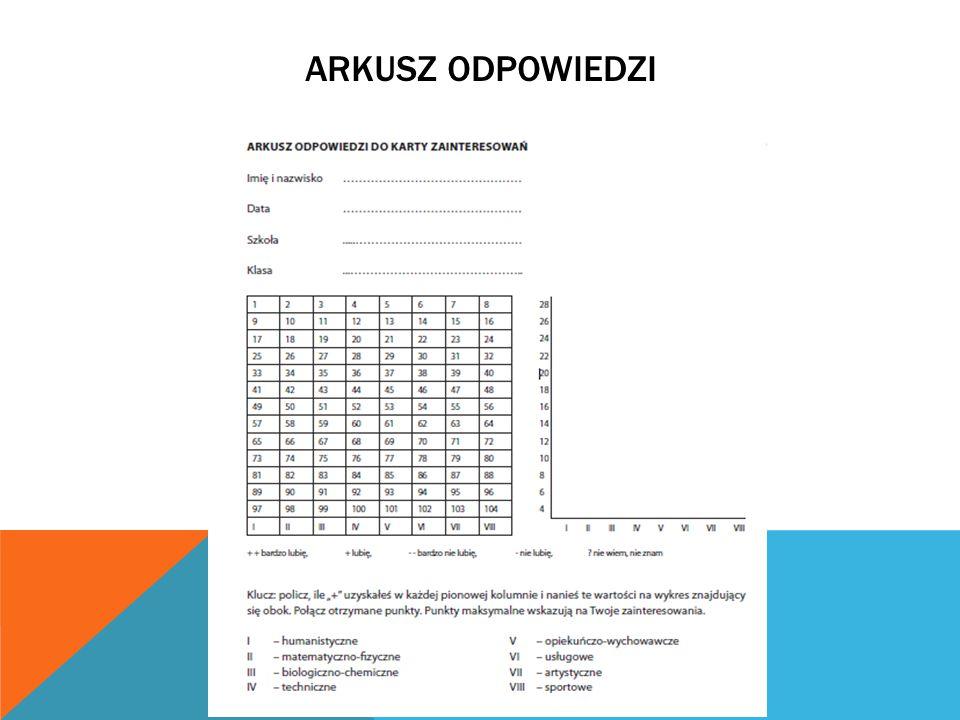 Arkusz odpowiedzi Nauczyciel wyjaśnia zasady wypełniania i podliczania arkusza