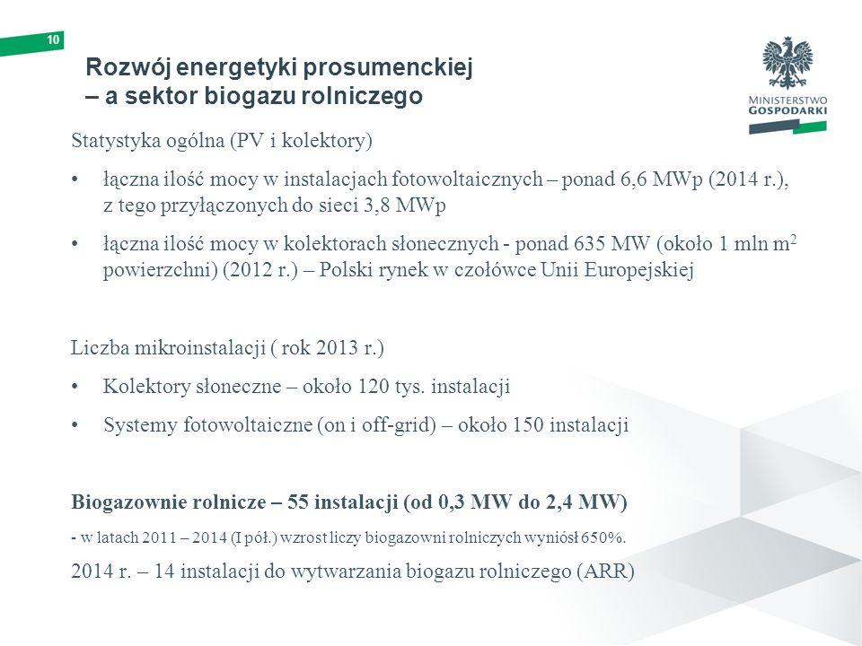 Rozwój energetyki prosumenckiej – a sektor biogazu rolniczego