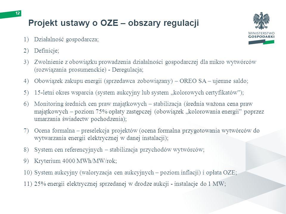 Projekt ustawy o OZE – obszary regulacji