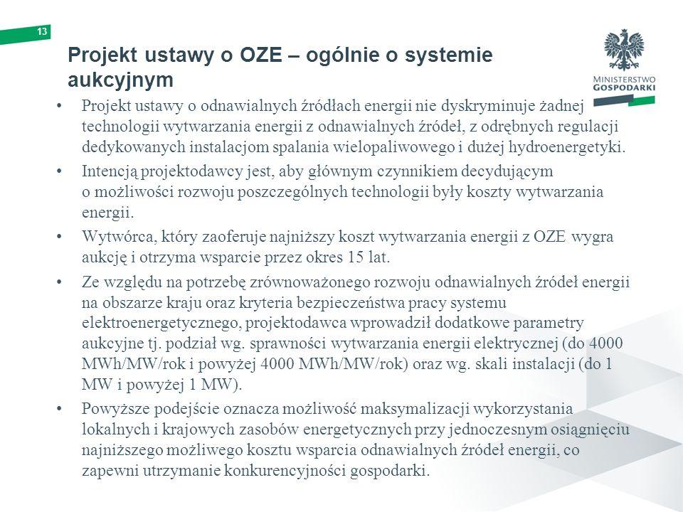 Projekt ustawy o OZE – ogólnie o systemie aukcyjnym