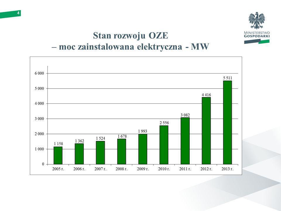 – moc zainstalowana elektryczna - MW