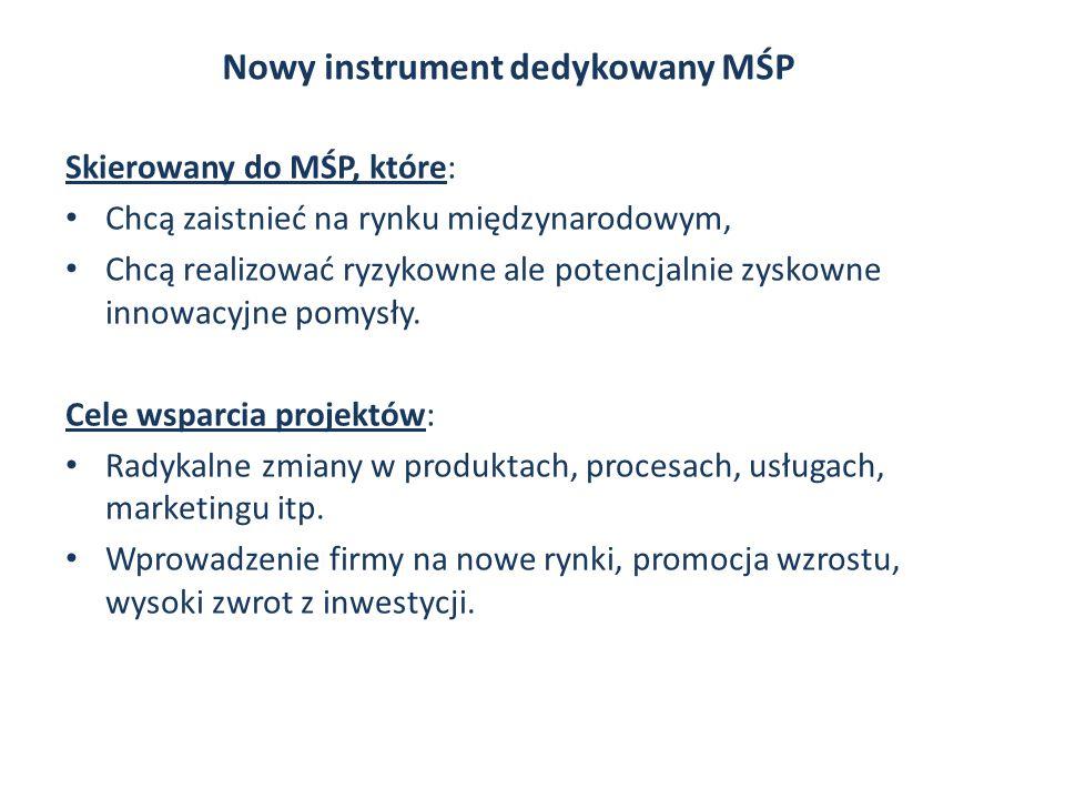 Nowy instrument dedykowany MŚP