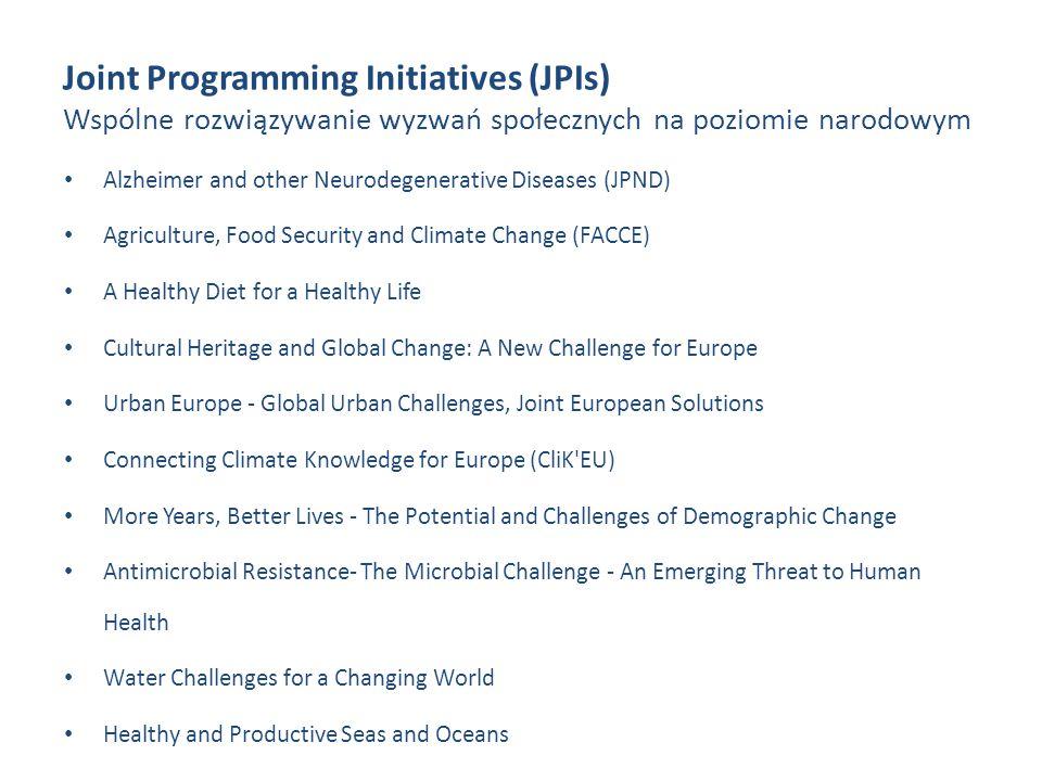 Joint Programming Initiatives (JPIs) Wspólne rozwiązywanie wyzwań społecznych na poziomie narodowym