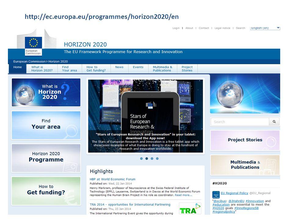 http://ec.europa.eu/programmes/horizon2020/en