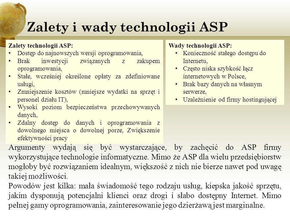 Zalety i wady technologii ASP