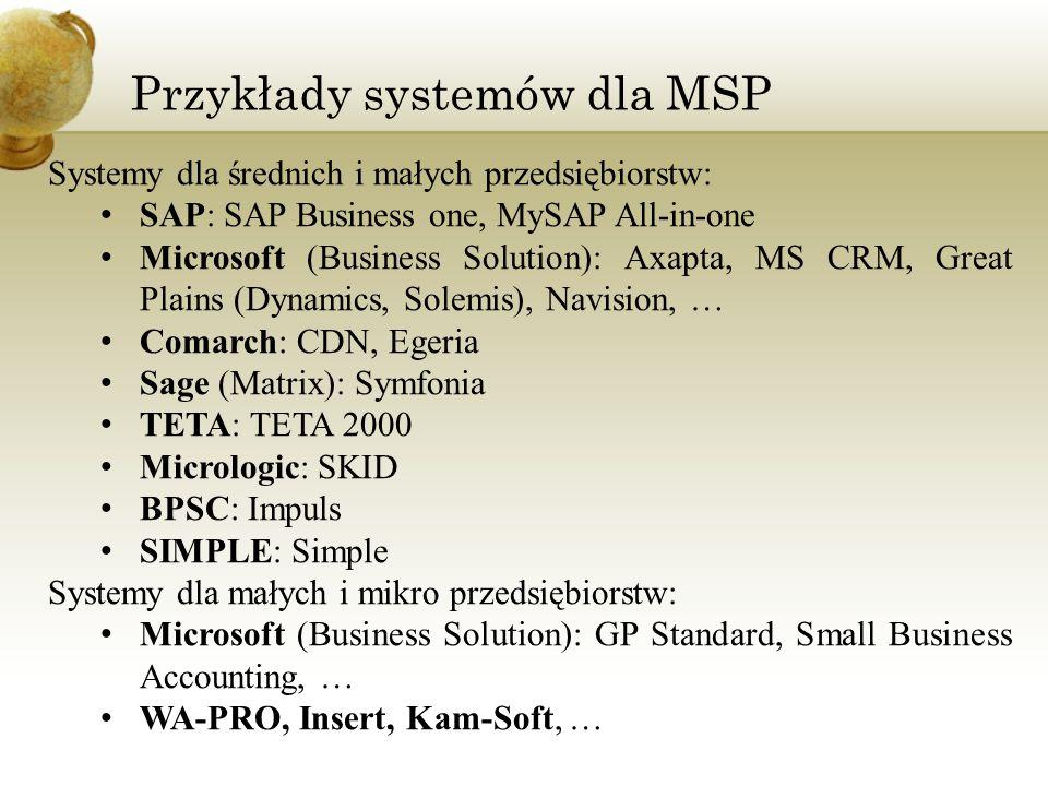 Przykłady systemów dla MSP