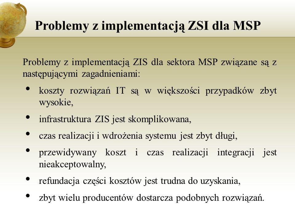 Problemy z implementacją ZSI dla MSP