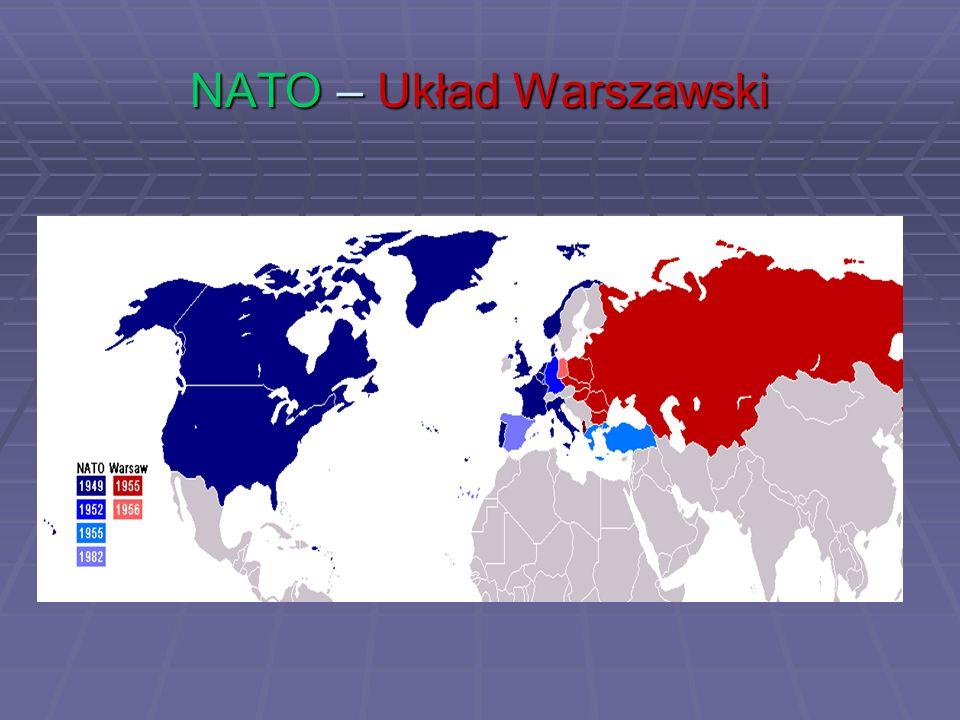 NATO – Układ Warszawski