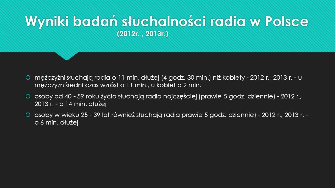 Wyniki badań słuchalności radia w Polsce (2012r. , 2013r.)