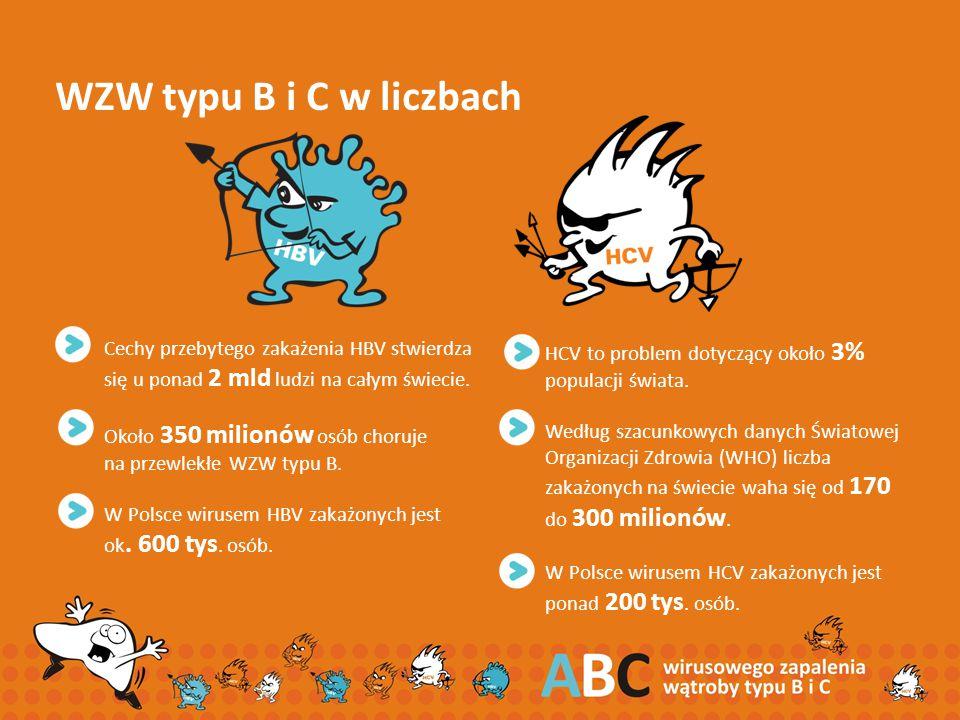 WZW typu B i C w liczbach Cechy przebytego zakażenia HBV stwierdza
