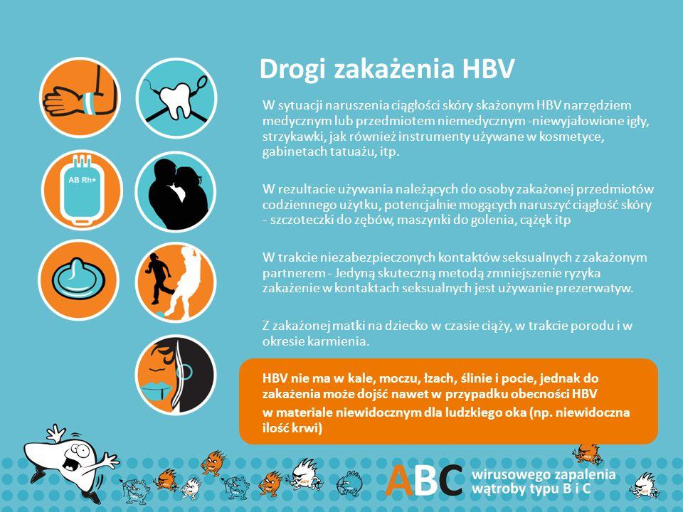 Drogi zakażenia HBV