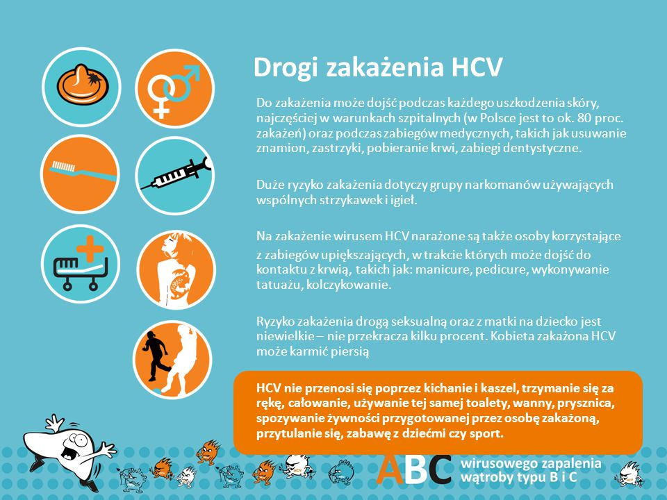 Drogi zakażenia HCV