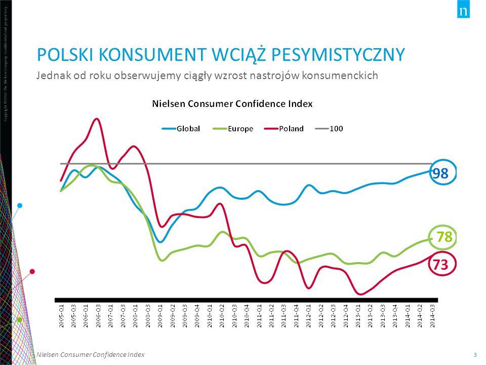 Polski konsument wciąż pesymistyczny