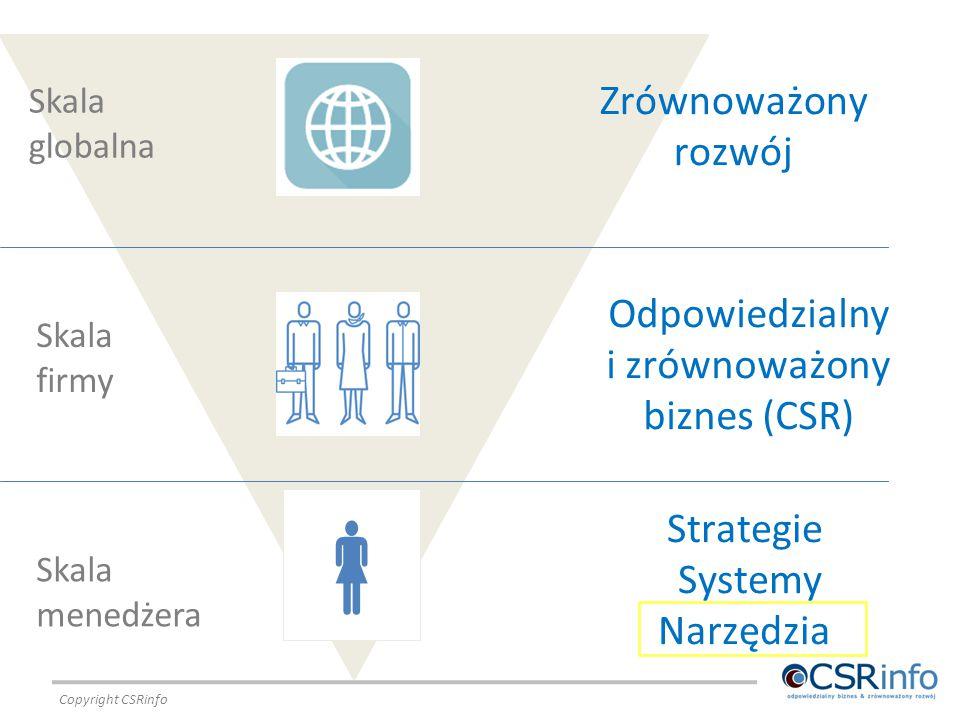Odpowiedzialny i zrównoważony biznes (CSR)