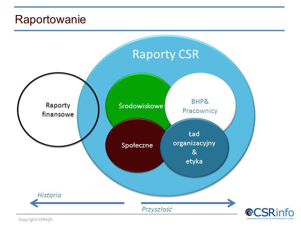 Raporty CSR Raportowanie BHP& Pracownicy Raporty finansowe