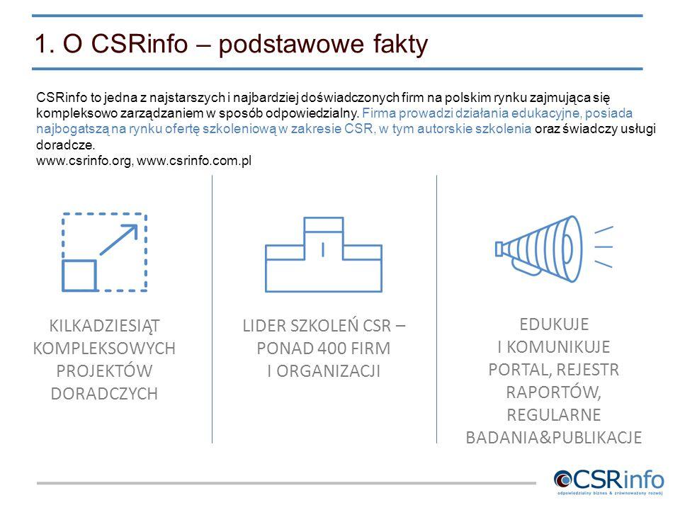1. O CSRinfo – podstawowe fakty