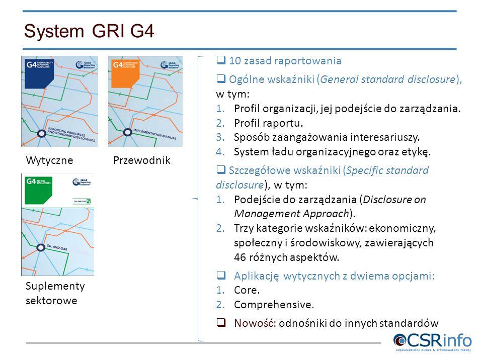 System GRI G4 10 zasad raportowania