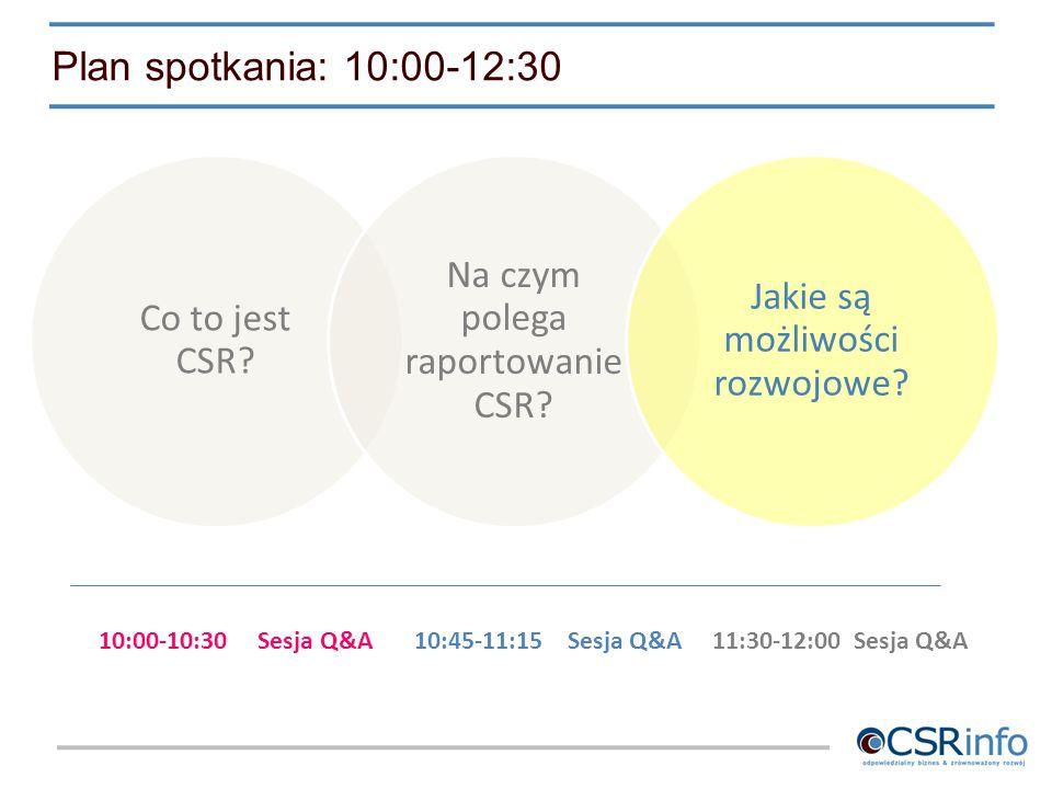 Plan spotkania: 10:00-12:30 Co to jest CSR