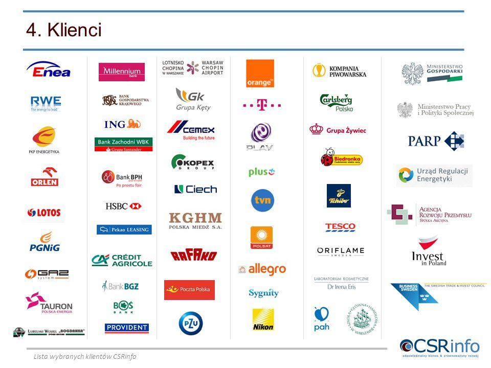 4. Klienci Lista wybranych klientów CSRinfo