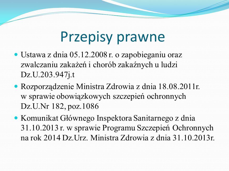 Przepisy prawne Ustawa z dnia 05.12.2008 r. o zapobieganiu oraz zwalczaniu zakażeń i chorób zakaźnych u ludzi Dz.U.203.947j.t.