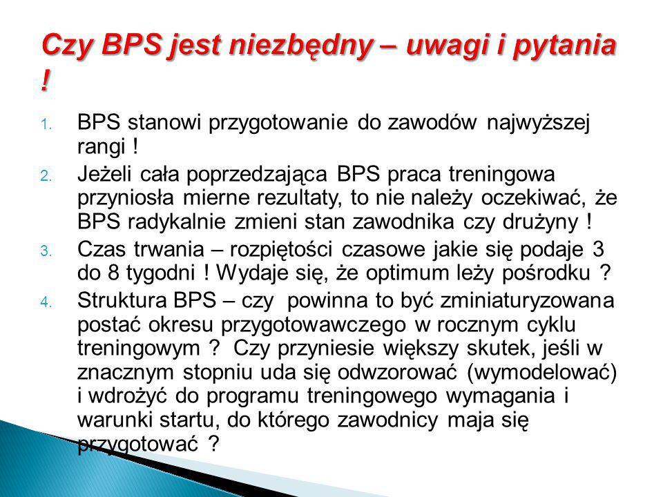 Czy BPS jest niezbędny – uwagi i pytania !