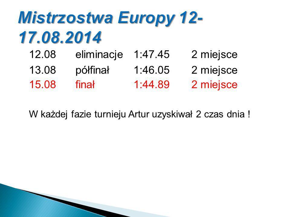Mistrzostwa Europy 12-17.08.2014