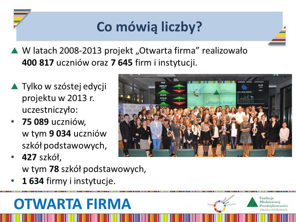 """Co mówią liczby W latach 2008-2013 projekt """"Otwarta firma realizowało 400 817 uczniów oraz 7 645 firm i instytucji."""