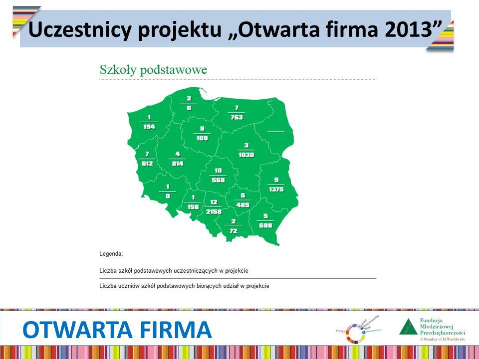 """Uczestnicy projektu """"Otwarta firma 2013"""