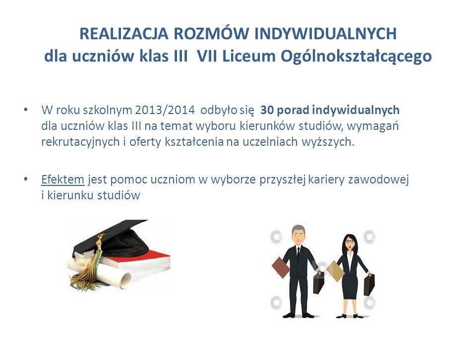 REALIZACJA ROZMÓW INDYWIDUALNYCH dla uczniów klas III VII Liceum Ogólnokształcącego