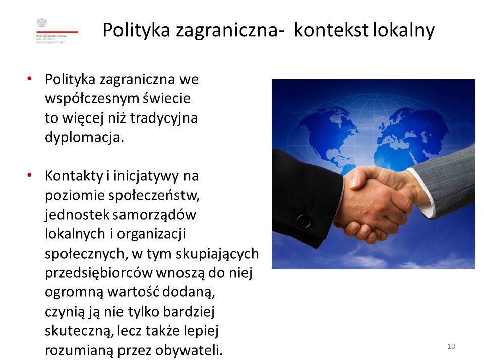 Polityka zagraniczna- kontekst lokalny
