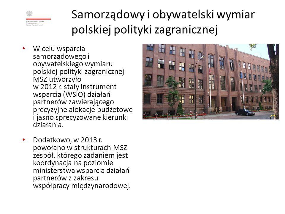 Samorządowy i obywatelski wymiar polskiej polityki zagranicznej