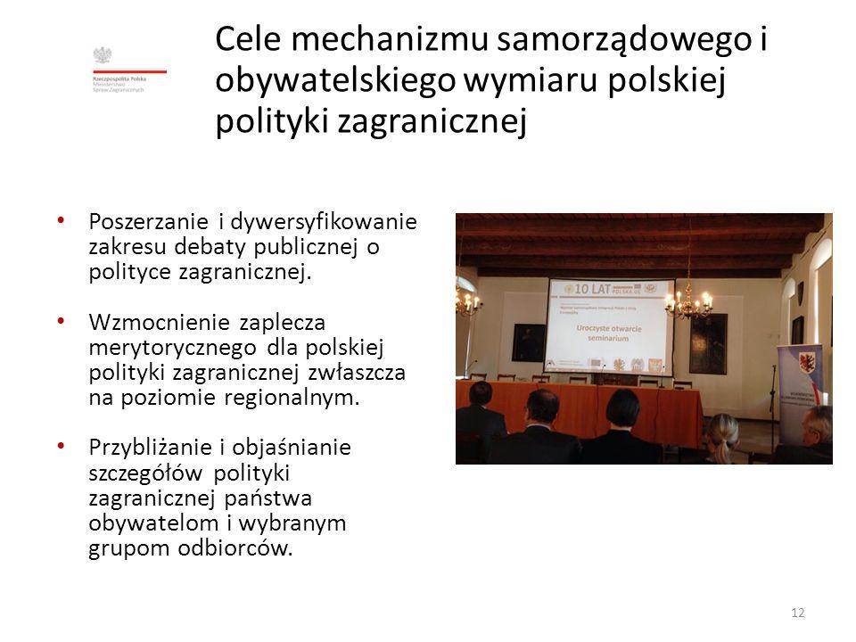 Cele mechanizmu samorządowego i obywatelskiego wymiaru polskiej polityki zagranicznej