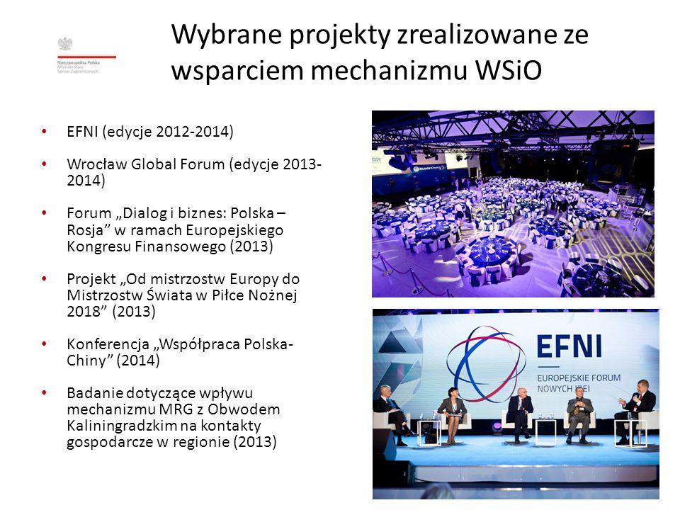 Wybrane projekty zrealizowane ze wsparciem mechanizmu WSiO